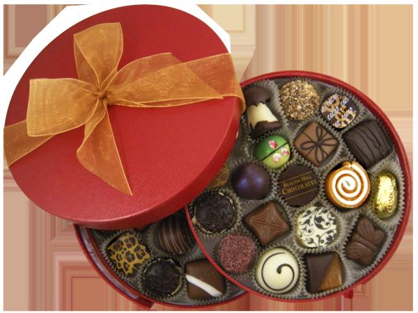 Кондиетрские изделия конфеты топик