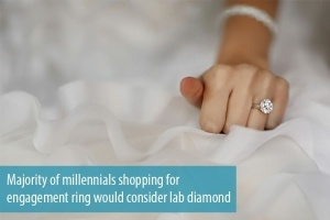 Majority of Millennials Shopping for Engagement Rings Would Consider Lab Diamonds