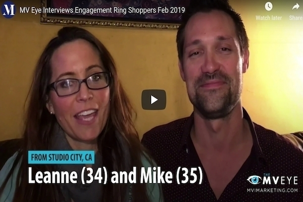 MV Eye Interviews Eng Ring Shoppers Feb 2019