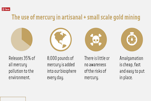 Mercury Free Mining to Award $1 Million for Safe New Artisanal Gold Mining