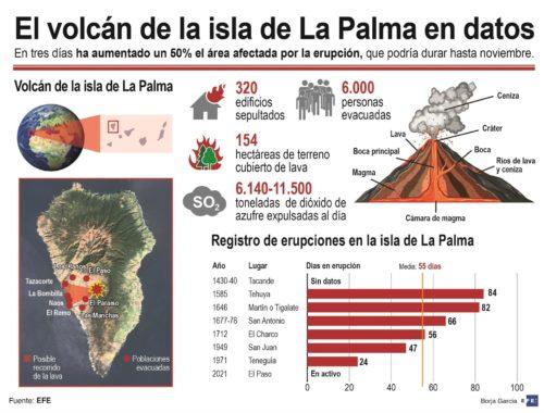 Lava del volcán de La Palma