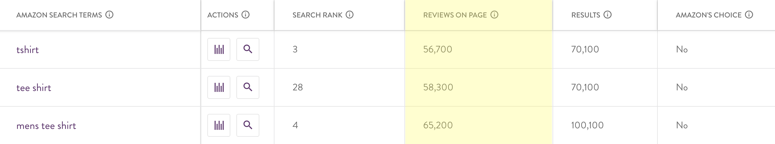 amazon reviews merchantwords