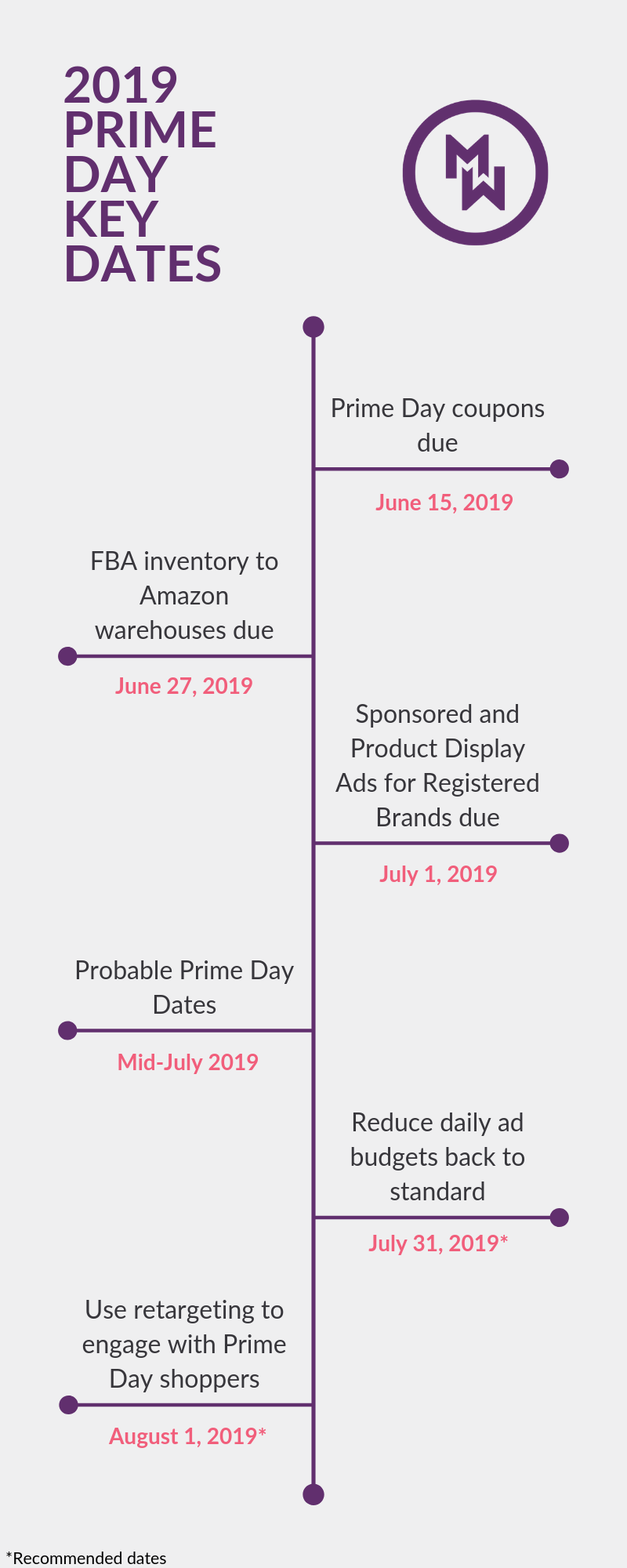 Amazon-Prime-Day-dates-for-sellers.png