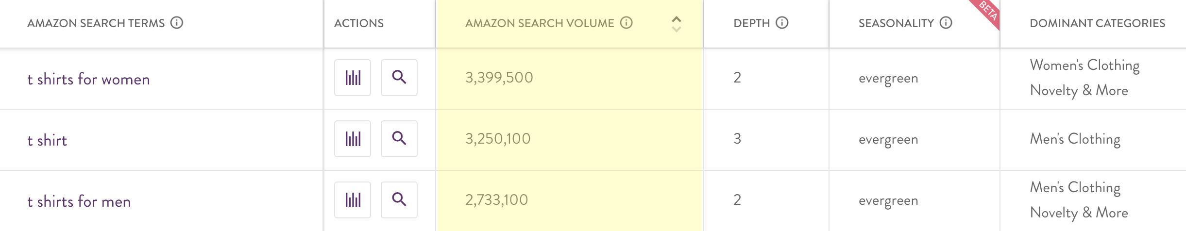 Classic_Search_Volume.jpg