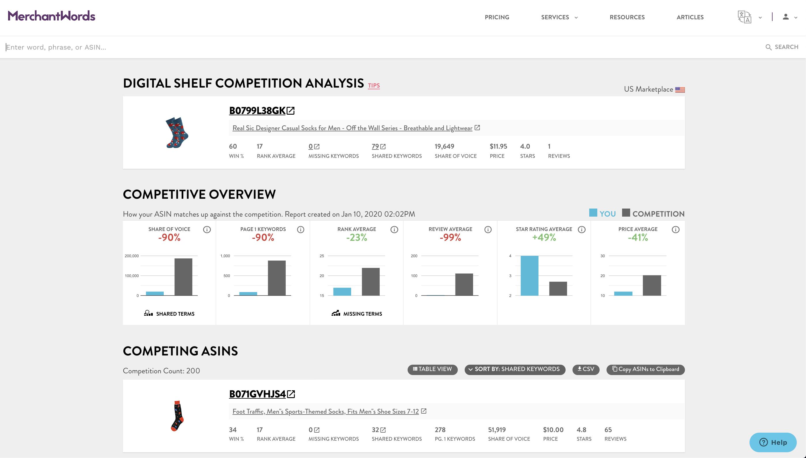 MerchantWords-Digital-Shelf-Report.png