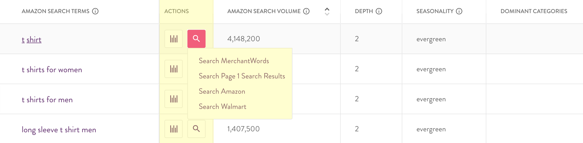 amazon search terms results