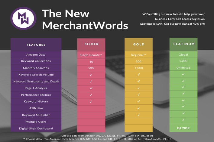 new_MerchantWords_pricing_plans.jpg