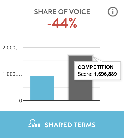 share-of-voice.png