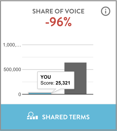 share-voice-power1.png