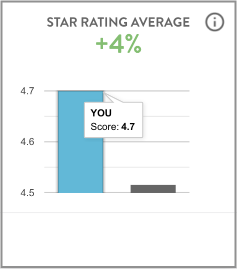 star-rating-power1.png