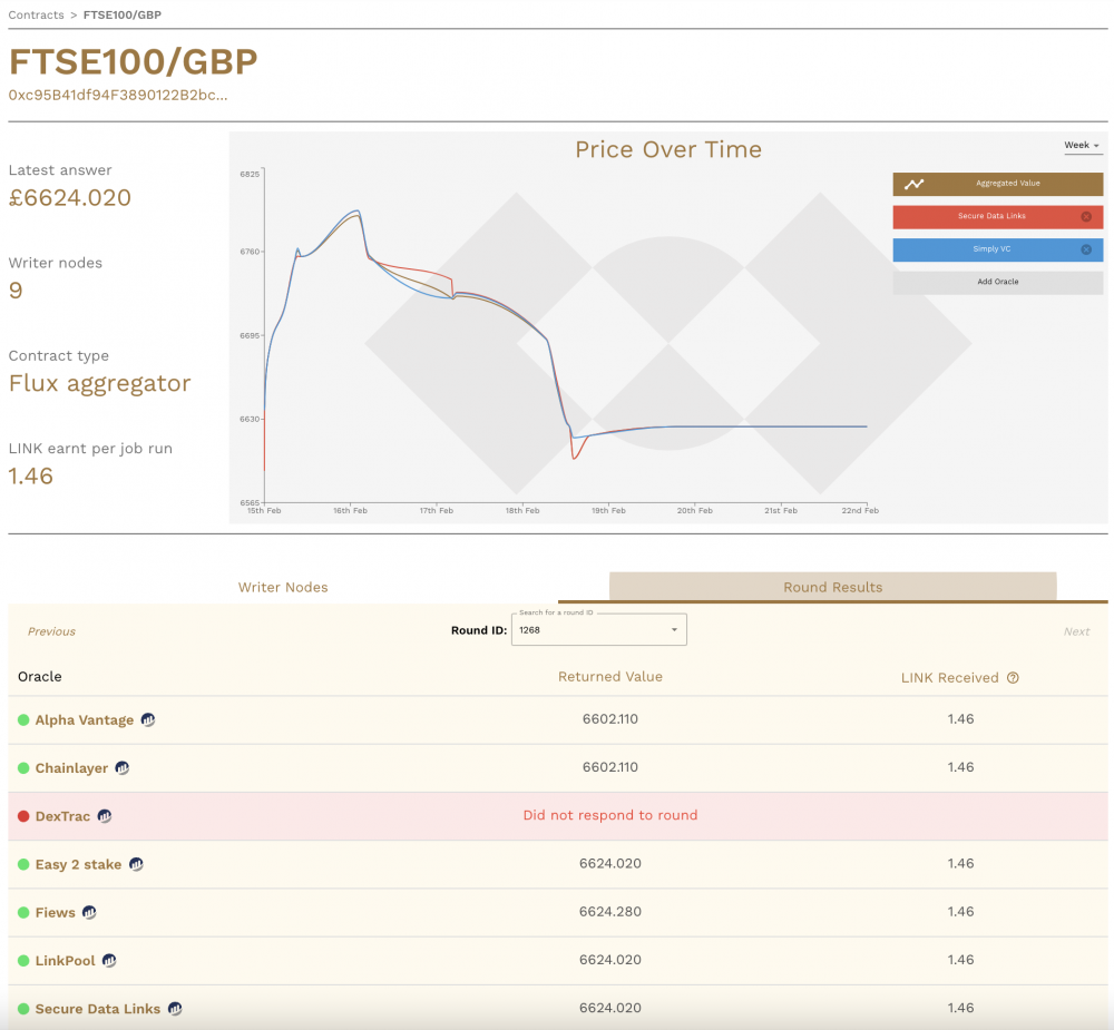 COR 1st graph.png