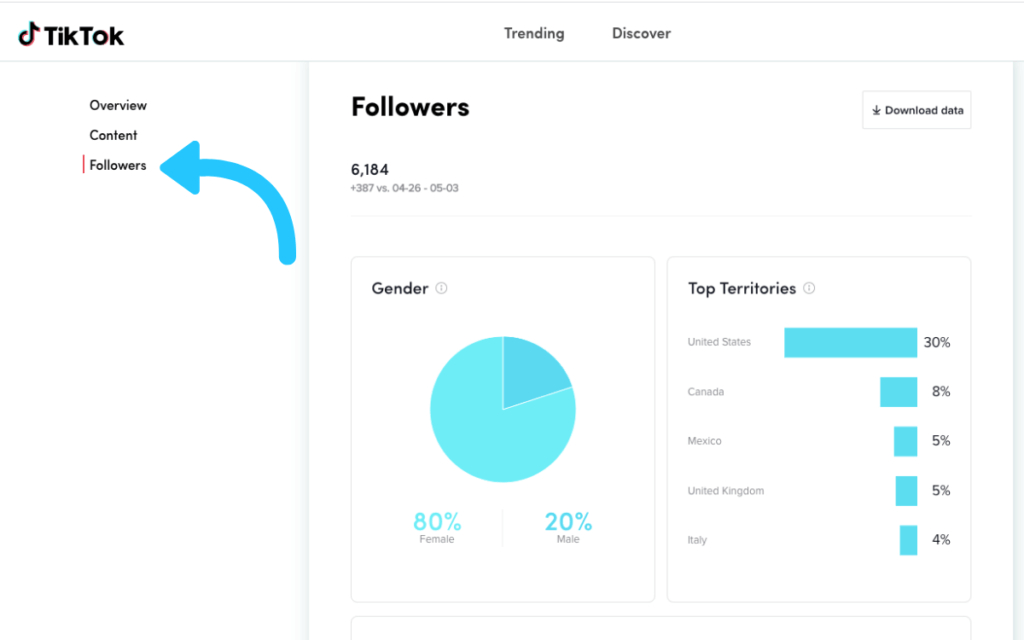 TikTok-Analytics_Followers-1024x640