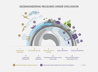 Geoengineering measures under discussion