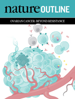 Ovarian cancer: beyond resistance