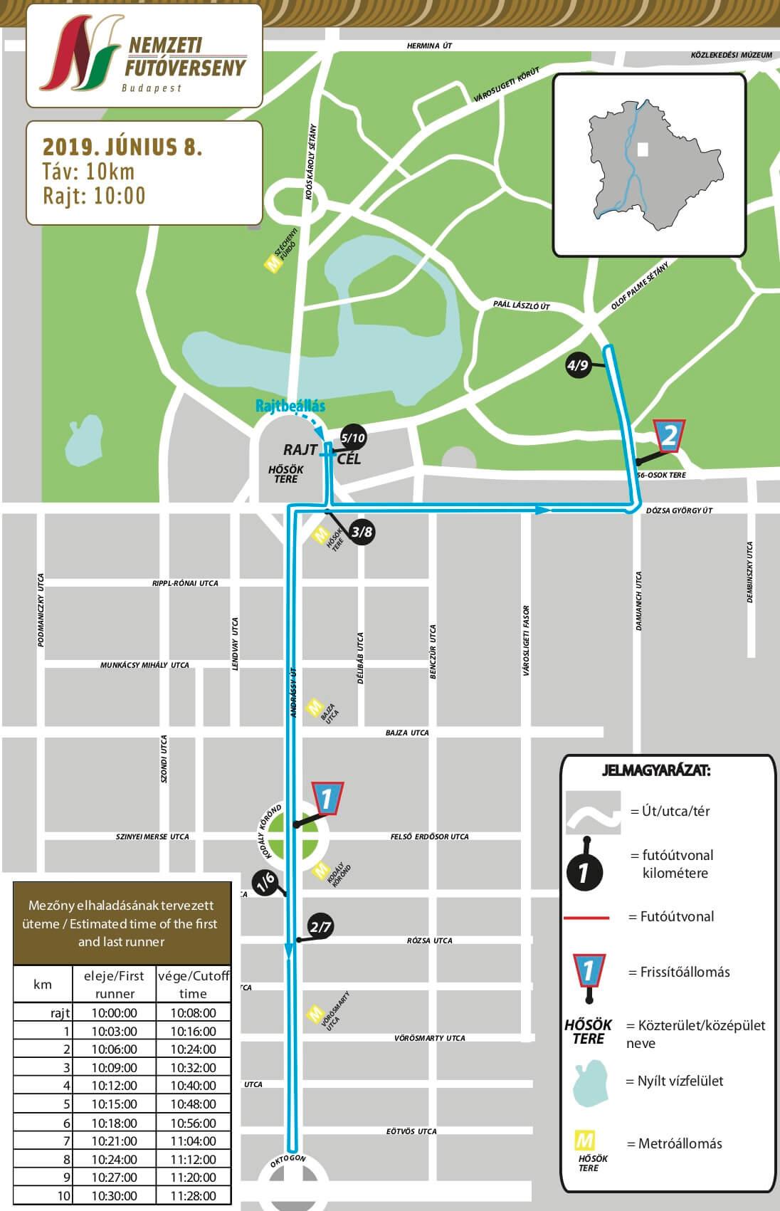 A 10km-es futam térképe