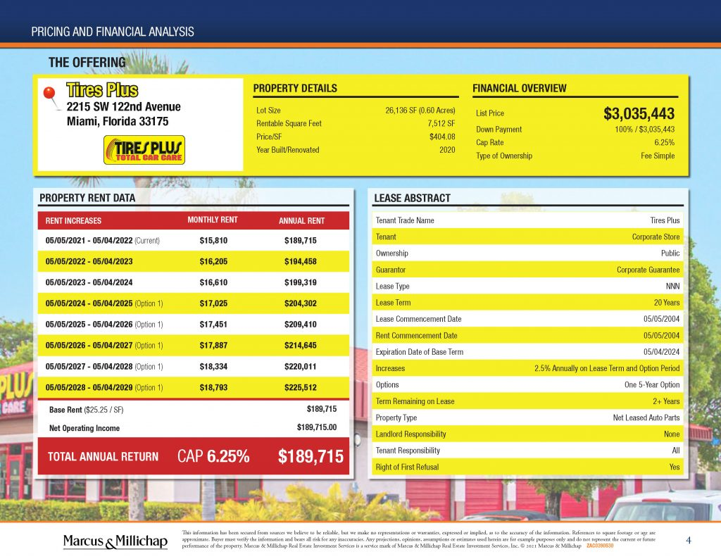 Investment Details Tires Plus Miami NNN for sale