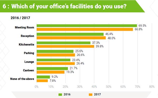 Survey matchoffice kontor