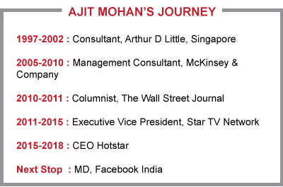 Hotstar CEO Ajit Mohan Join Facebook India as MD & VP