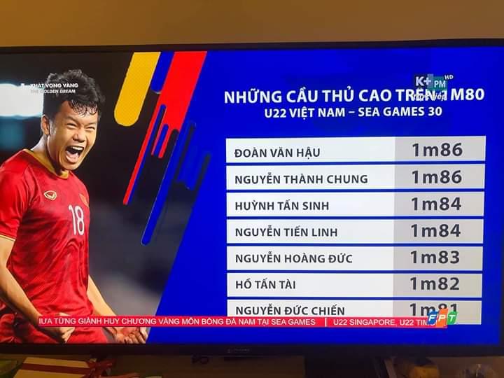 ⚡  Chiều cao của một số cầu thủ Việt Nam, cực kỳ lý tưởng ... - Photos byTrần Hoàng Diệu