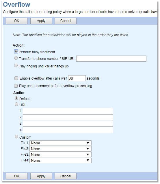 Nextiva Call Center Routing Overflow Configuration Options