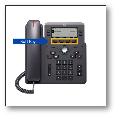 Transferring a Call from a Cisco Phone | Nextiva Support