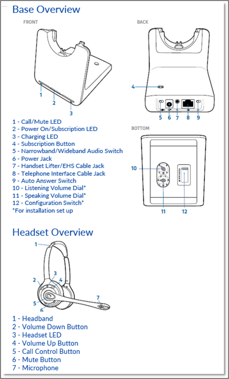 DIAGRAM] Ground Support Headset Wiring Diagrams FULL Version HD Quality Wiring  Diagrams - PARTDIAGRAMS.VIRTUAL-EDGE.ITDiagram Database - virtual-edge.it