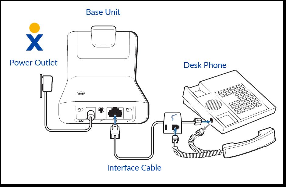 connecting the plantronics cs540 headset to a desk phone   nextiva ...  nextiva