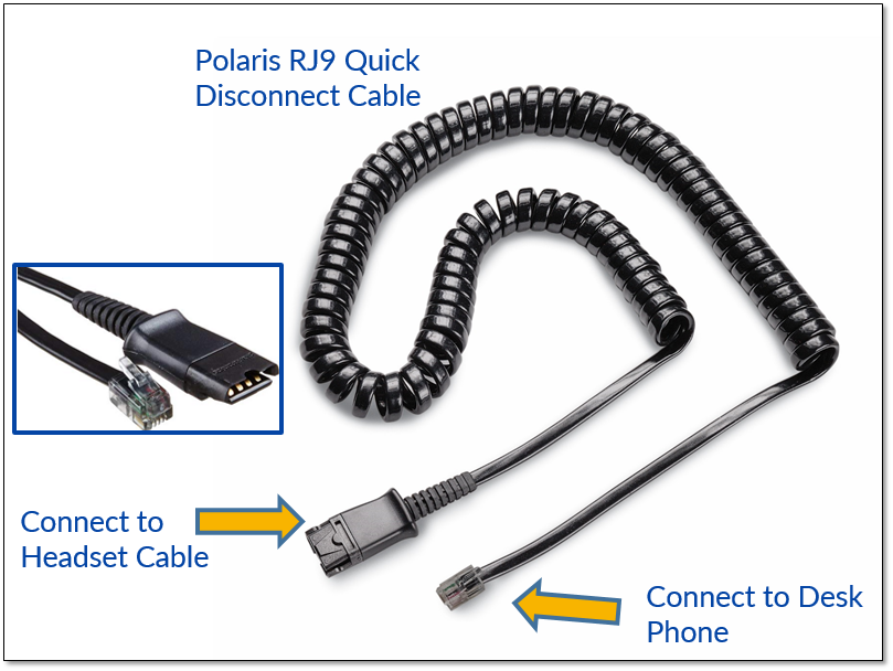 Connecting The Plantronics Encore Pro 510 520 Headset To A Desk Phone With The Polaris Rj9 Quick Disconnect Cable Nextiva Support