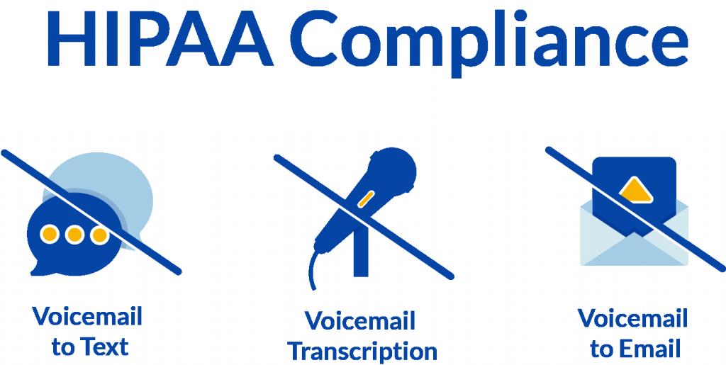 VoIP HIPAA Compliance