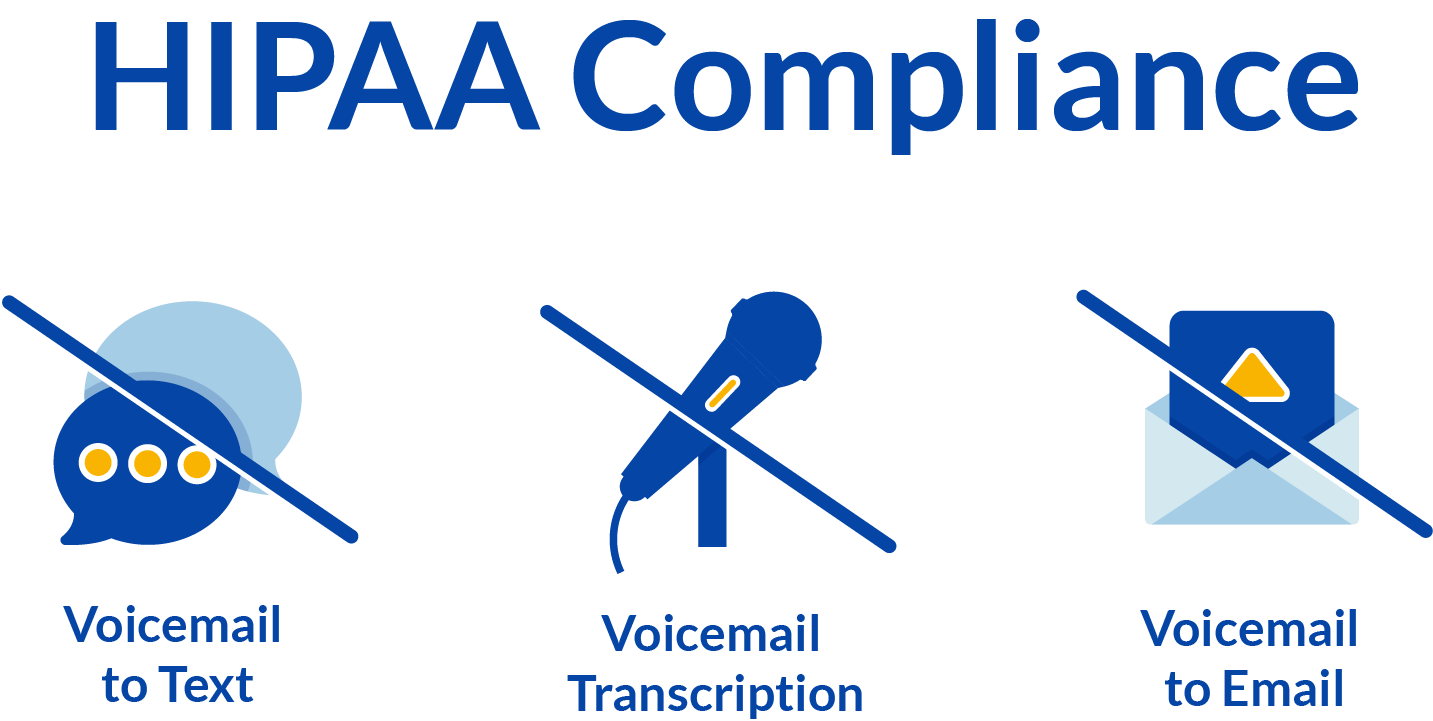 VoIP HIPAA compliance features