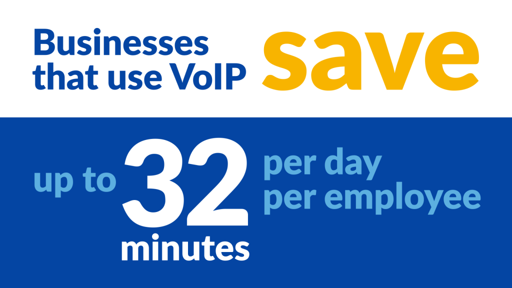 VoIP time savings compared to landlines