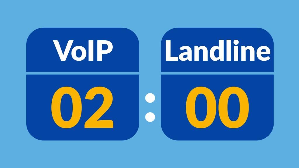 Scoreboard: VoIP 2, landline 0