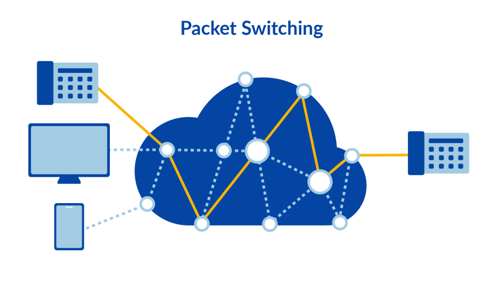 Packet Switching Diagram