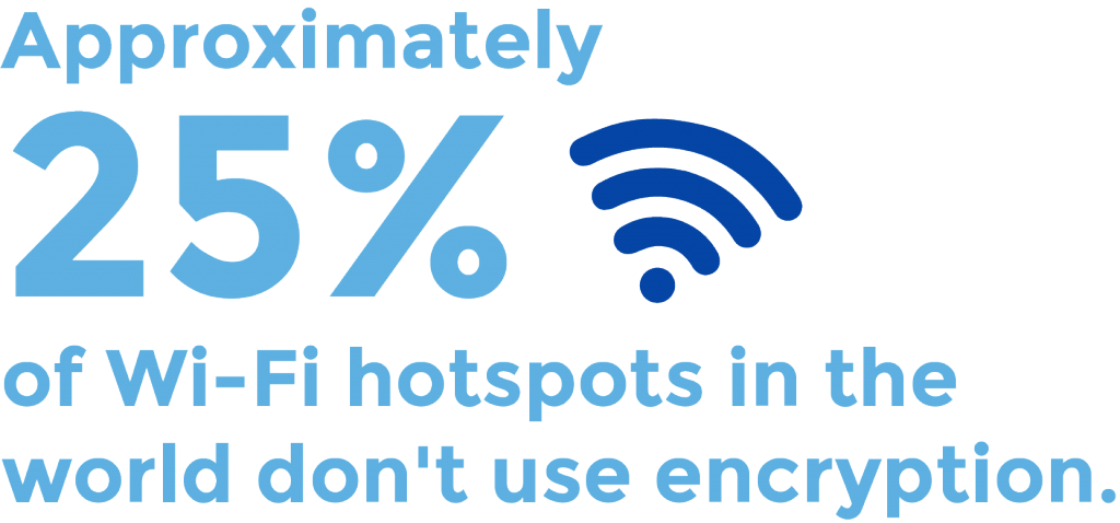 wifi hotspot security statistic