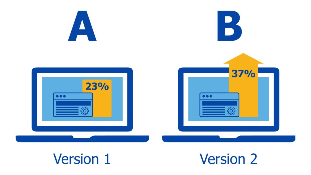 a/b test to prevent survey fatigue