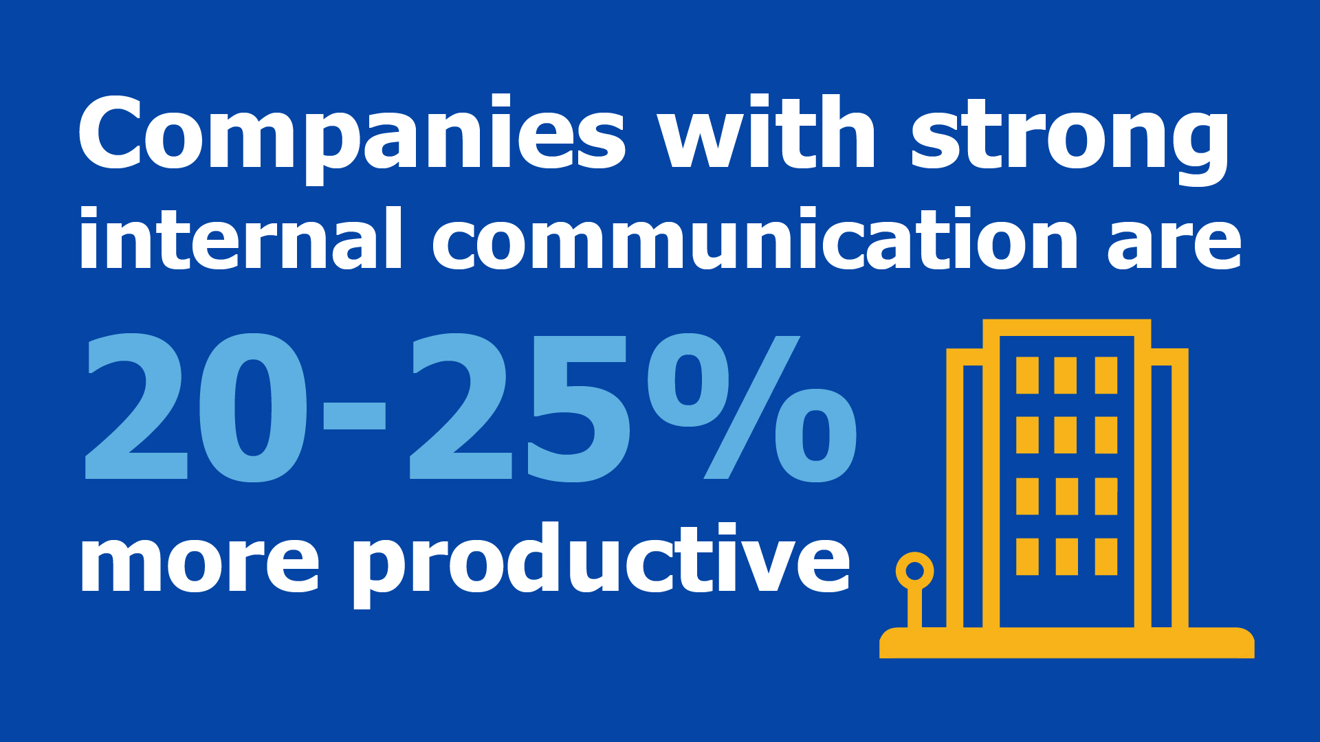 Companies with strong internal communication are 20-25% more productive.