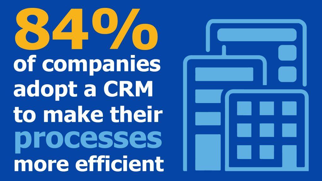 crm improves process efficiency