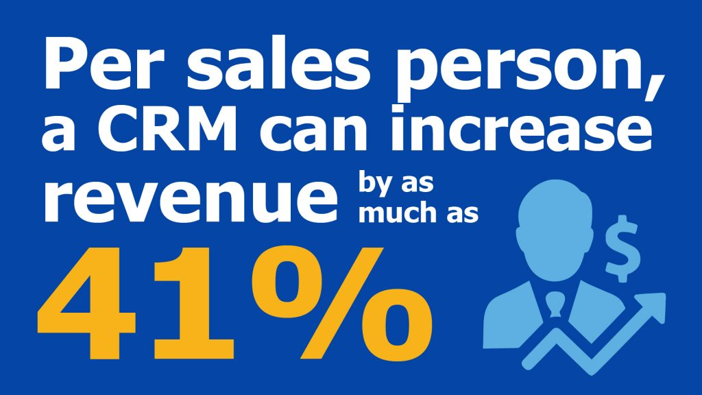 crm saves money when implemented properly