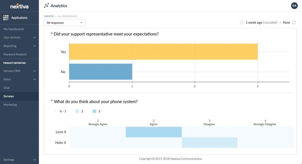 survey analytics - visual representation