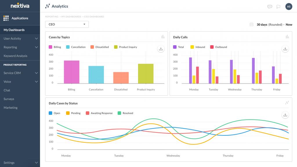 NextOS analytics