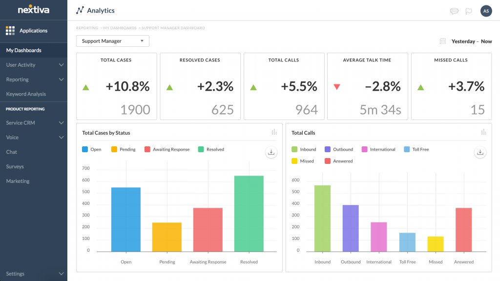 analytical crm data