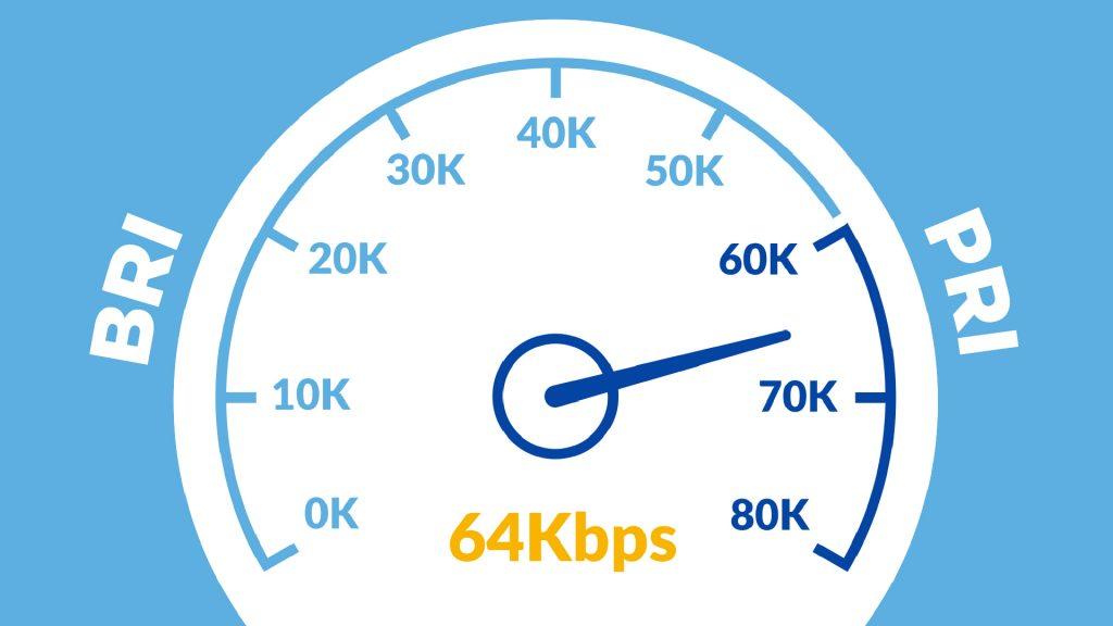 BRI vs PRI speed visual in relation to ISDN