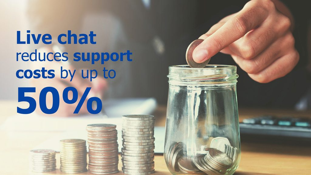 live chat improves support costs