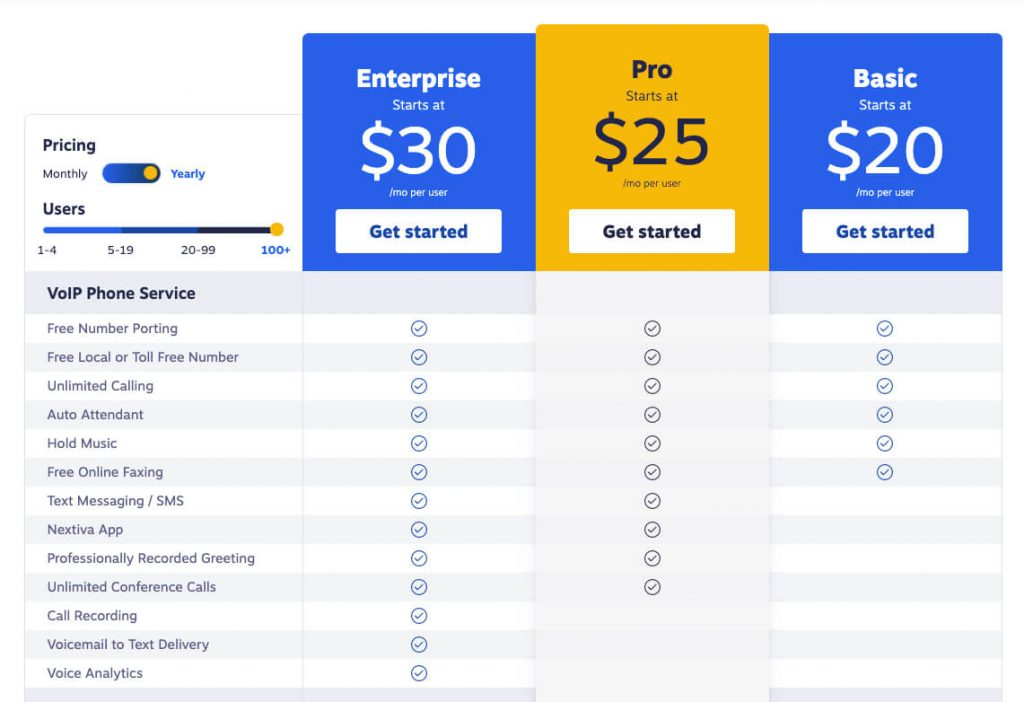 Nextiva Pricing Plans - Business Communication Suite (October 2019)