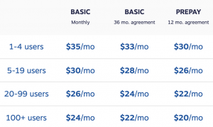 Nextiva's Basic Business Communication Suite Pricing