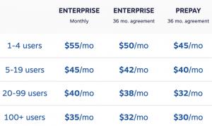 Enterprise Business Communication Suite Pricing