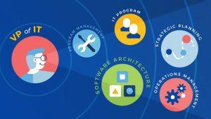 IT VP Career Path: Responsibilities