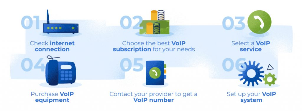 five steps to switch to VoIP