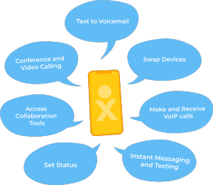 VoIP App: Nextiva Android App Features