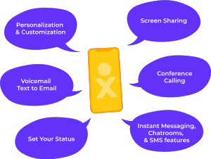 VoIP App: Nextiva iOS app features